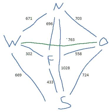 Planungsgrafik für den SS 2000K 4C / BB2500K
